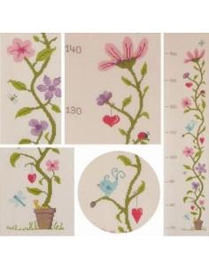 Jardin Privé - Toise aux Fleurs