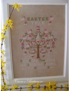 Cuore e Batticuore - Easter Tree